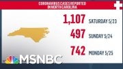 North Carolina Sees Highest One-Day Spike In Coronavirus Cases | MSNBC 5