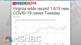 Some States Slow To Understand Dynamics Of Coronavirus Spread | Rachel Maddow | MSNBC 2