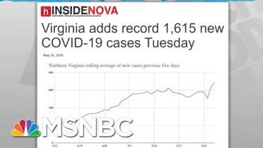 Some States Slow To Understand Dynamics Of Coronavirus Spread | Rachel Maddow | MSNBC 6