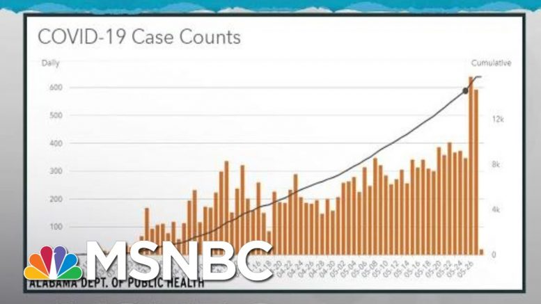 Coronavirus Crisis A National Story Made Of Local Outbreaks   Rachel Maddow   MSNBC 1