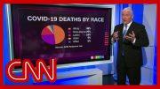 John King: This coronavirus statistic is frustrating 4