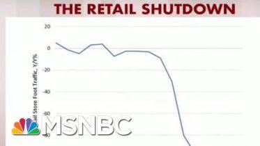 Rattner: Retail Sales Plummeted During March | Morning Joe | MSNBC 6