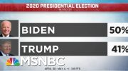 New Poll Finds Biden With Significant Lead Over Trump Among Women | Deadline | MSNBC 5
