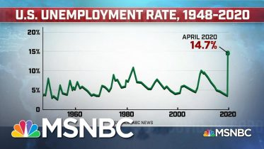 U.S. Logs Record High Unemployment Numbers - What Comes Next? | MSNBC 6