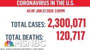 U.S. Coronavirus Death Toll Surpasses 120,000, More Than Half Of States Report Rising Cases | MSNBC 4