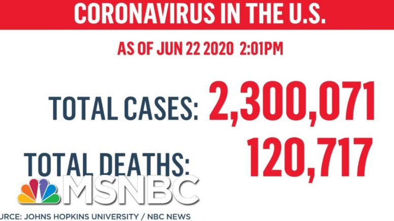 U.S. Coronavirus Death Toll Surpasses 120,000, More Than Half Of States Report Rising Cases | MSNBC 1