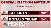 Biden Leading Trump By 14 Points Nationally: Poll | Morning Joe | MSNBC 2