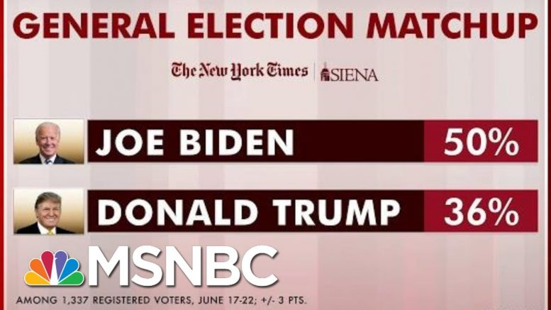 Biden Leading Trump By 14 Points Nationally: Poll | Morning Joe | MSNBC 1