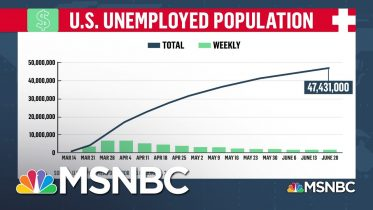 1.4 Million More Americans File For Unemployment Benefits | Stephanie Ruhle | MSNBC 10
