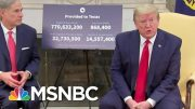 'No Real Agenda To Run On': Supporters Question Trump's Campaign As Election Approaches | MSNBC 2