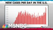 New U.S. COVID-19 Infections Top 43,000 In A Single Fay, Far Outstripping Previous Peaks | MSNBC 5