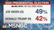 NBC News/WSJ poll: Trump Trails Biden In National Matchup By 7 Points | MSNBC 4