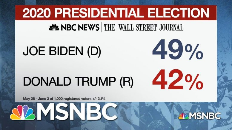 NBC News/WSJ poll: Trump Trails Biden In National Matchup By 7 Points | MSNBC 1