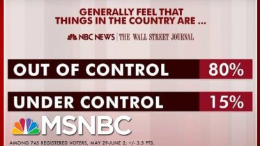 A Majority Feels The Country Is Out Of Control: Poll | Morning Joe | MSNBC 6