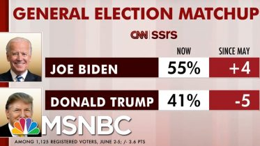 Biden Leads Trump In New General Matchup Polling | Morning Joe | MSNBC 10