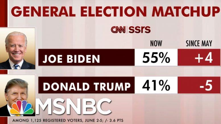 Biden Leads Trump In New General Matchup Polling | Morning Joe | MSNBC 1
