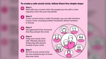 COVID-19: Ontario introduces 'social circles' as it enters Stage 2  of reopening 6