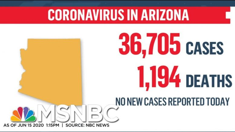 Arizona Cases Near 37,000 With Over 1,100 Deaths | MSNBC 1