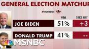 Joe Biden Leads Trump In New General Election Polling | Morning Joe | MSNBC 5