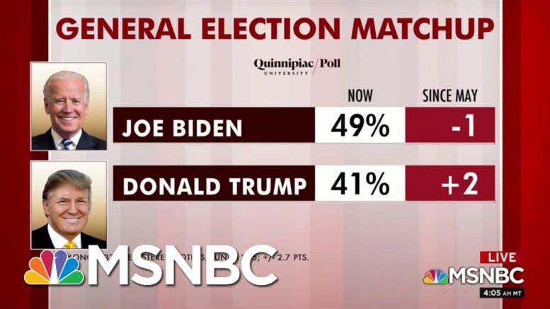 Biden Leads Trump Nationally In Two New Polls   Morning Joe   MSNBC 1