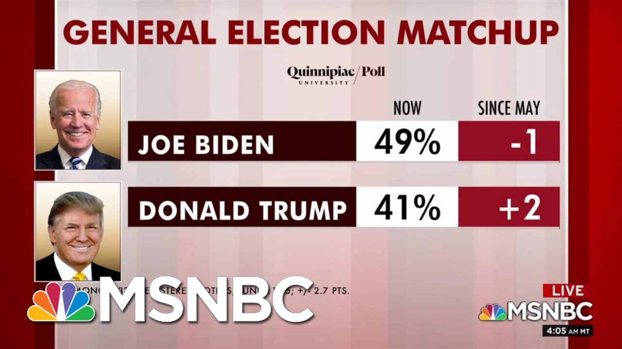 Biden Leads Trump Nationally In Two New Polls | Morning Joe | MSNBC 7