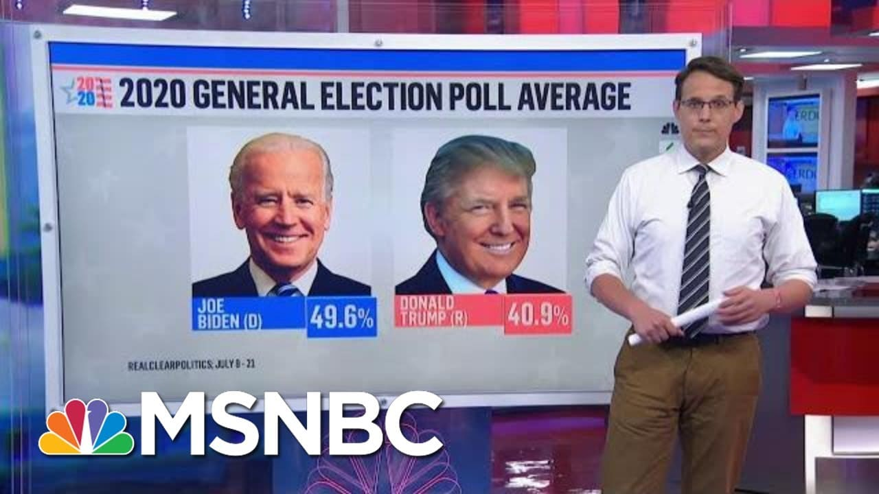 Road To 270: A Look At The 2020 General Election Poll Average | MTP Daily | MSNBC 1