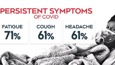 Study looks at long-term effects of COVID-19 in young adults 6