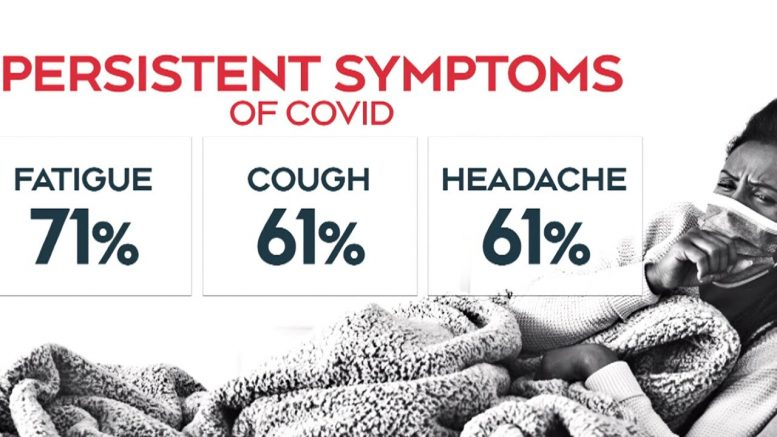 Study looks at long-term effects of COVID-19 in young adults 1