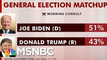 'He Is Receiving A Failing Grade From The Voters Of This Country' | Morning Joe | MSNBC 6