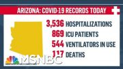 'In Crisis:' Arizona Continues To See Record Spike In COVID-19 Cases And Deaths | MTP Daily | MSNBC 5