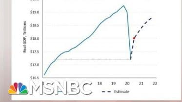 Unemployment On The Rise, Economy In Reverse | Morning Joe | MSNBC 6