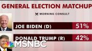 Biden Leading Trump In New General Election Polling | Morning Joe | MSNBC 3