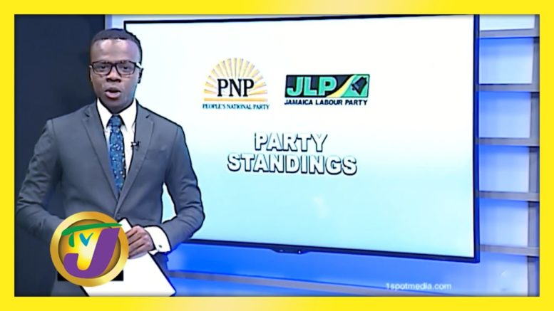 Poll: JLP Leads PNP by 16 Percentage Points - August 19 2020 1