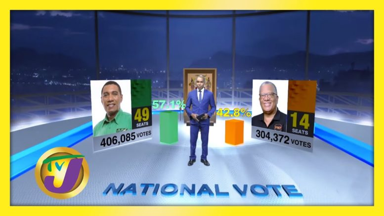 Decision 2020: Election Day Virtual Presentation Final Results 1