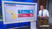 Trump Tied Or Lagging Biden In New Polling From Midwest States | MSNBC 5