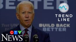TREND LINE: Here's why Biden's slide in the polls may actually be showing his 'true advantage' 7