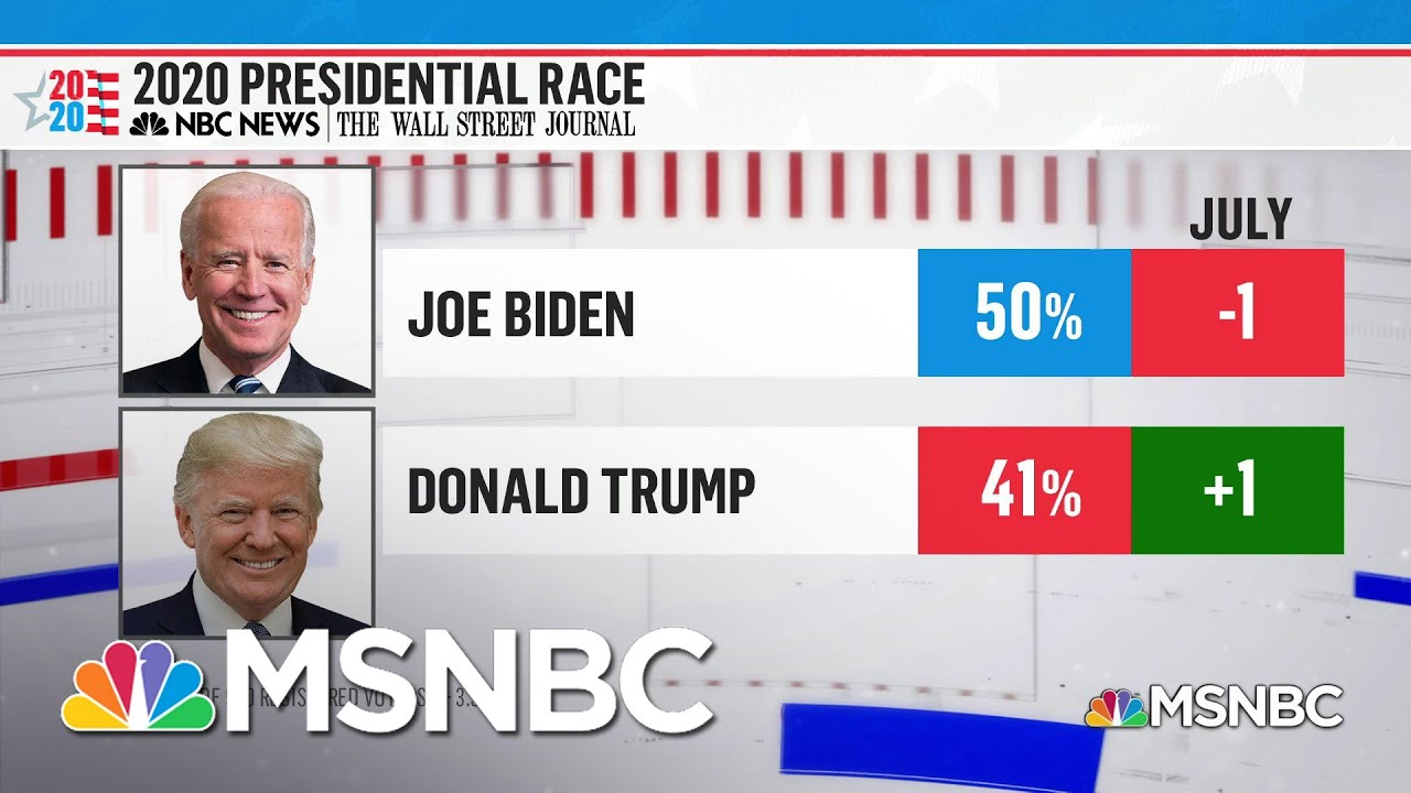 NBC/WSJ Poll: Biden Leads Trump Nationally By Nine Points On Eve Of Conventions   MSNBC 7