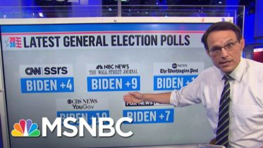 Steve Kornacki: This Is Best A Challenger Has Polled Against An Incumbent Since Bill Clinton | MSNBC 6
