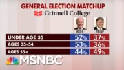 Biden Maintains Lead In New Round Of National Polling | Morning Joe | MSNBC 2