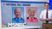 Biden Leads Trump In Most Battleground Polls 15 Days Before Election | MTP Daily | MSNBC 3