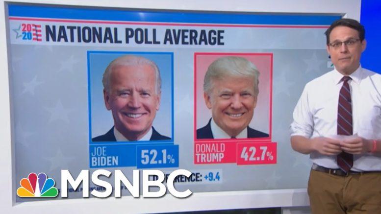Biden Leads Trump In Most Battleground Polls 15 Days Before Election   MTP Daily   MSNBC 1