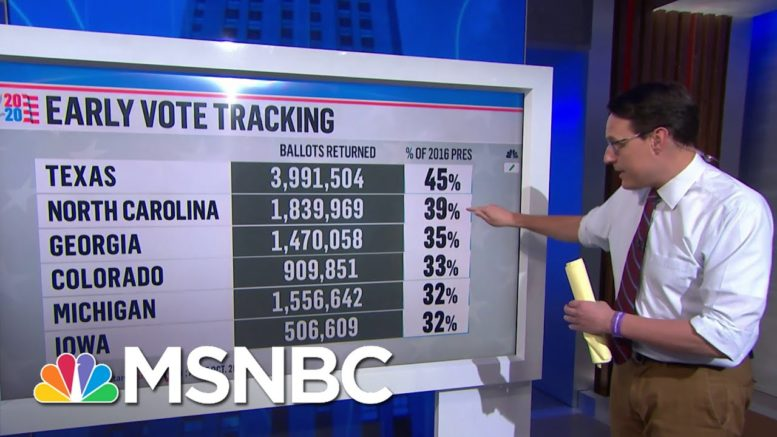 Steve Kornacki Highlights The Strategy Biden Should Take To Win In November | Deadline | MSNBC 1