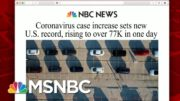 Coronavirus Case Increase Sets New U.S. Record | Morning Joe | MSNBC 3