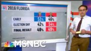 The States Trump Can't Afford To Lose: Kornacki Breaks Down The Road To 270 | All In | MSNBC 2