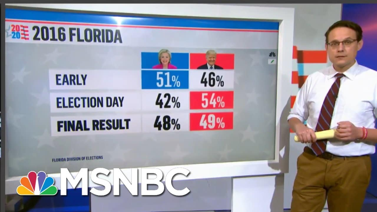 The States Trump Can't Afford To Lose: Kornacki Breaks Down The Road To 270 | All In | MSNBC 1
