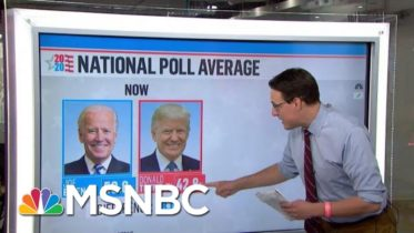 Trump 'Playing Defense' In Multiple States When It Comes To Electoral College | MTP Daily | MSNBC 6