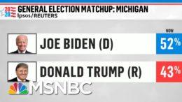 Breaking Down The Latest Battleground Polling | Morning Joe | MSNBC 6