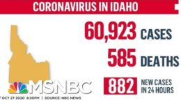 Idaho Hospitals Near Capacity As Covid-19 Cases Surge | MTP Daily | MSNBC 9