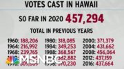Hawaii Breaks Voting Record With Early Votes Alone; Texas Next? | Rachel Maddow | MSNBC 4