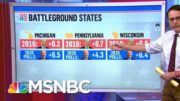 What Polling Averages Tell Us About The 2020 Race | Morning Joe | MSNBC 3